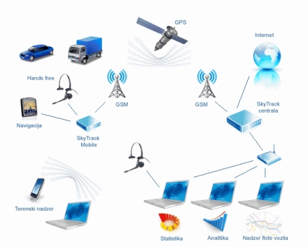 9781118675571 - GPS Satellite Surveying by Alfred ...